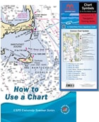 How to use a chart
